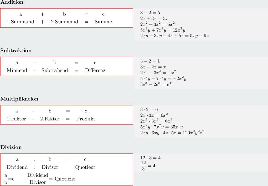 Grundrechenarten  Mathebibelde
