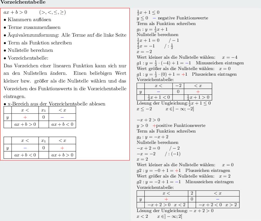 Atemberaubend Lösen Linearer Funktionen Arbeitsblatt Bilder ...
